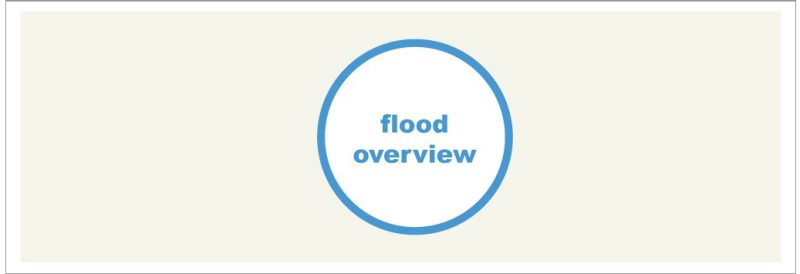 Flood Overview Icon Large