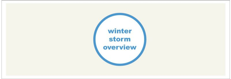 winter storm overview